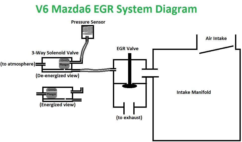 Trying To Eliminate My Egr Valve    Got Some Questions    Mazda